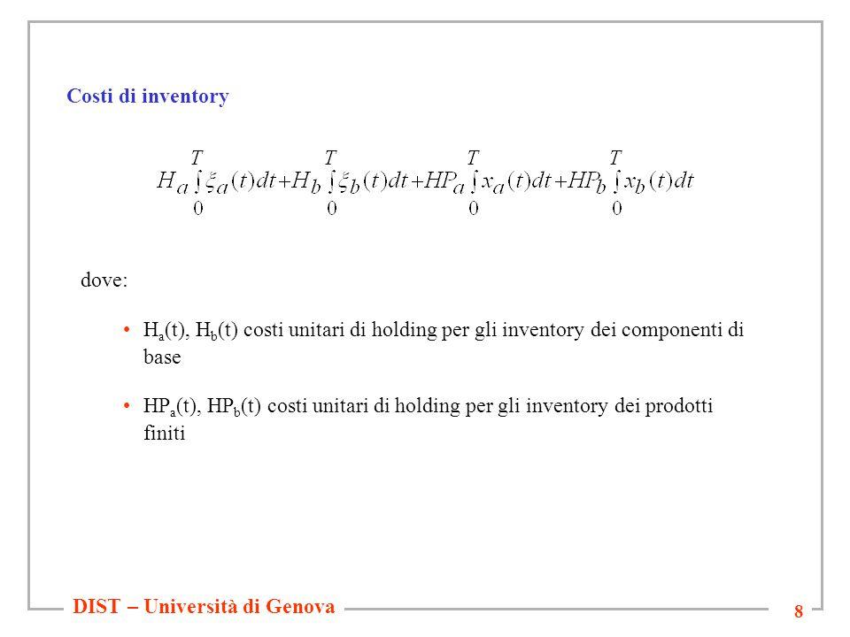 DIST – Università di Genova 9 Tardiness quadratica Deviazione dalla dimensione di commessa richiesta