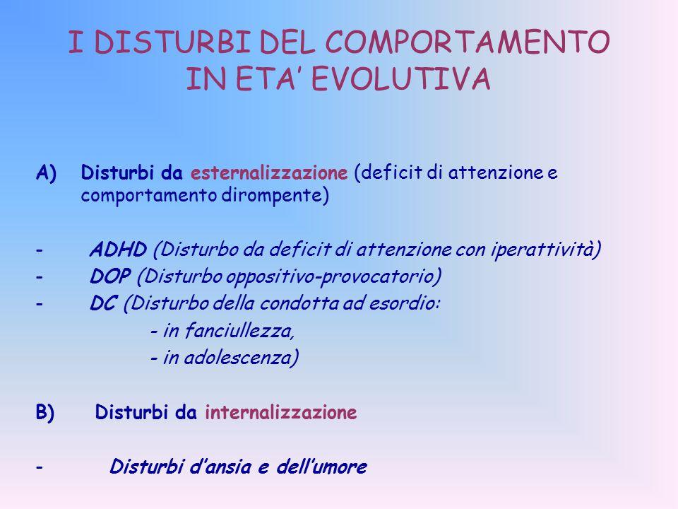 I DISTURBI DEL COMPORTAMENTO IN ETA' EVOLUTIVA A)Disturbi da esternalizzazione (deficit di attenzione e comportamento dirompente) - ADHD (Disturbo da deficit di attenzione con iperattività) - DOP (Disturbo oppositivo-provocatorio) - DC (Disturbo della condotta ad esordio: - in fanciullezza, - in adolescenza) B) Disturbi da internalizzazione - Disturbi d'ansia e dell'umore