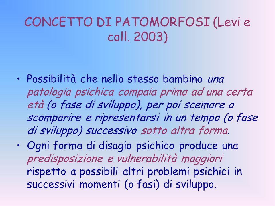 CONCETTO DI PATOMORFOSI (Levi e coll.