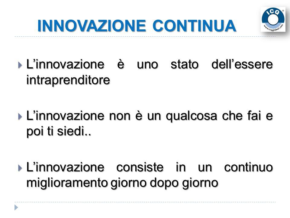INNOVAZIONE CONTINUA  L'innovazione è uno stato dell'essere intraprenditore  L'innovazione non è un qualcosa che fai e poi ti siedi..