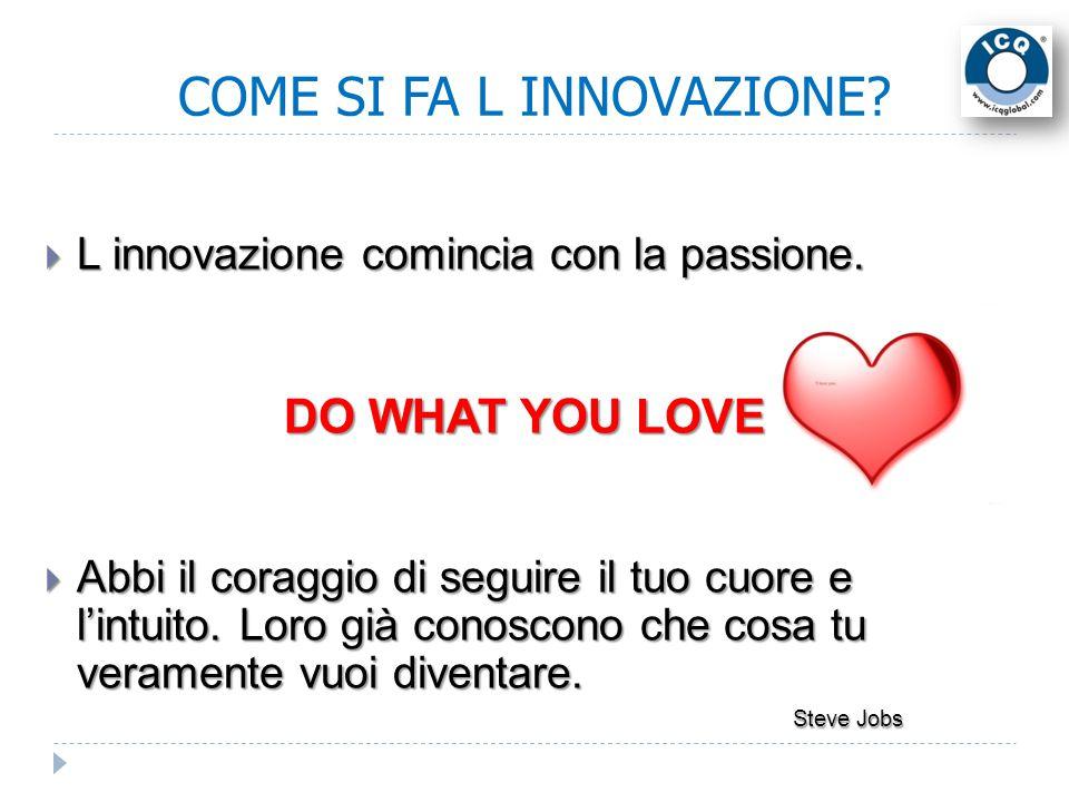 COME SI FA L INNOVAZIONE.  L innovazione comincia con la passione.