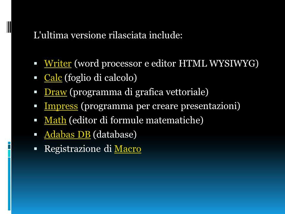 L ultima versione rilasciata include:  Writer (word processor e editor HTML WYSIWYG) Writer  Calc (foglio di calcolo) Calc  Draw (programma di grafica vettoriale) Draw  Impress (programma per creare presentazioni) Impress  Math (editor di formule matematiche) Math  Adabas DB (database) Adabas DB  Registrazione di MacroMacro