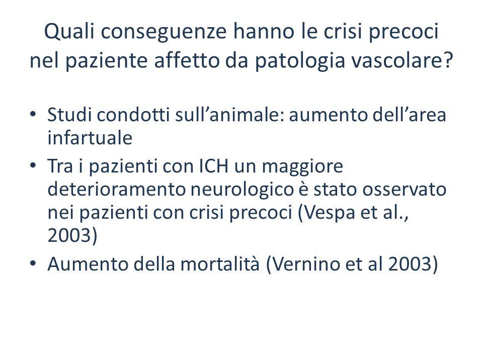 Quali conseguenze hanno le crisi precoci nel paziente affetto da patologia vascolare.