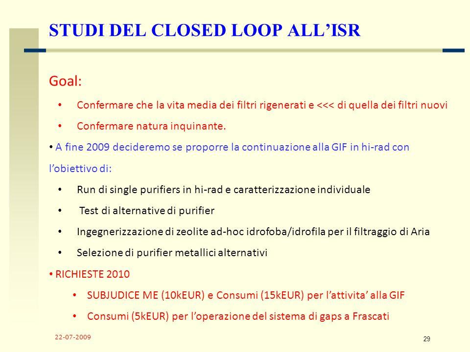 22-07-2009 30 OPEN LOOP CLOSED LOOP ISR Closed/Open loop plots 1 2 3 4
