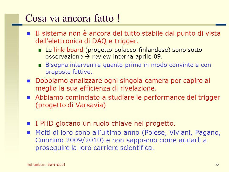 Richieste 2010 Bari, LNF, Napoli e Pavia