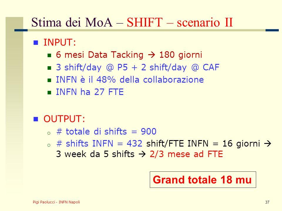 Stima dei MoA – Servizi Bari: det Expert (vari) 6 mu shift leader (Dimitrov/Pugliese/Colaleo) 6 mu electronics (Loddo) 1 mu promt Analysis (Trentadue/Tupputi) 10 mu (2 mesi in Italia) services (tecnici) 3 mu TOTALE26 mu LNF: shift leader (Benussi) 3 mu phys quality data (Piccolo) 2 mu gas (Vari) 6 mu TOTALE11 mu Pigi Paolucci - INFN Napoli 38