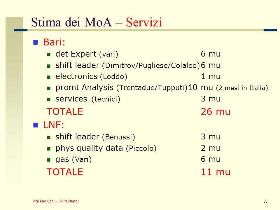 Stima dei MoA – Servizi Napoli: HV-LV (Cimmino/Lomidze/Iorio) 6 mu DQM (Cimmino/Lomidze/Iorio) 8 mu power System ed elettr.