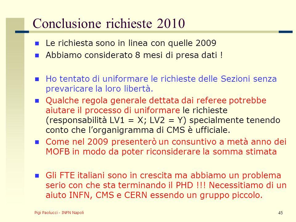 Conclusione richieste 2010 Le richiesta sono in linea con quelle 2009 Abbiamo considerato 8 mesi di presa dati ! Ho tentato di uniformare le richieste