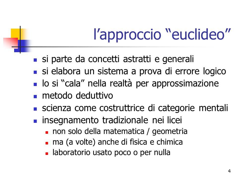 5 l'approccio galileiano - 1 si parte dall'osservazione del fenomeno si formula una tesi la si verifica sperimentalmente la si corregge ed affina più volte si formula una legge poi venne la critica delle scienze...