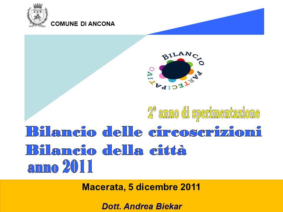 COMUNE DI ANCONA Macerata, 5 dicembre 2011 Dott. Andrea Biekar