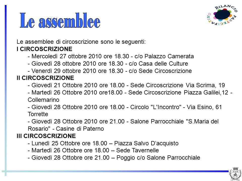 Le assemblee di circoscrizione sono le seguenti: I CIRCOSCRIZIONE - Mercoledì 27 ottobre 2010 ore 18.30 - c/o Palazzo Camerata - Giovedì 28 ottobre 20