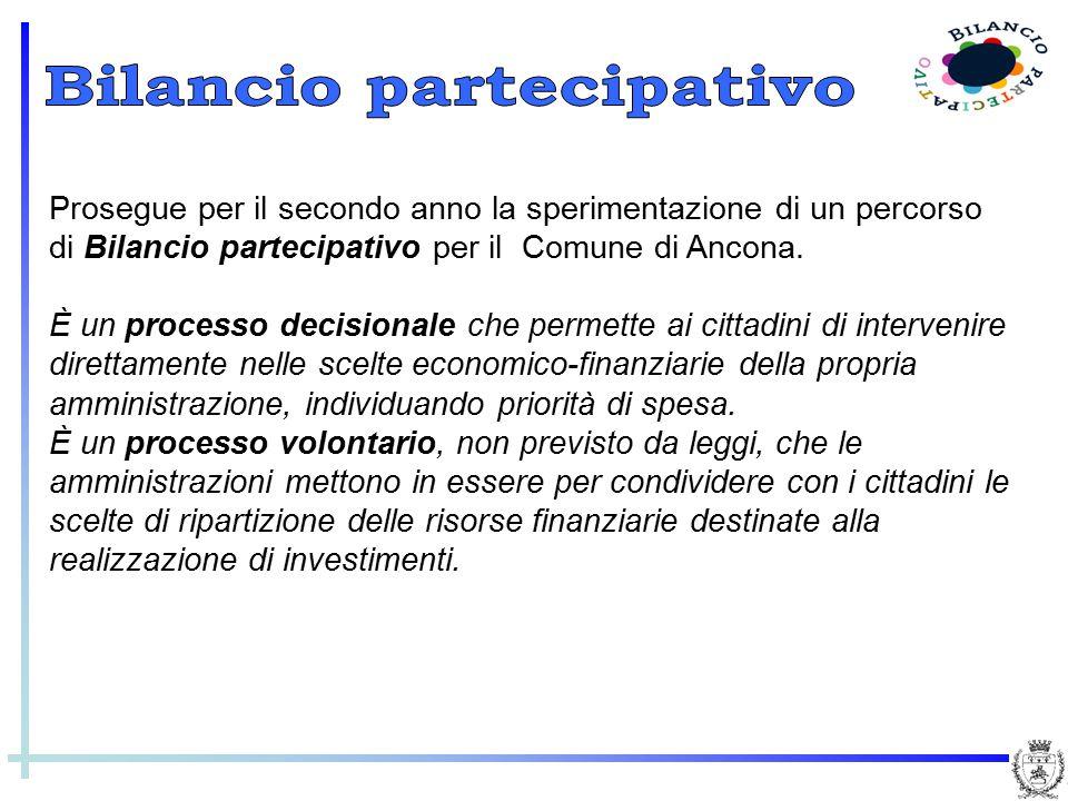 Prosegue per il secondo anno la sperimentazione di un percorso di Bilancio partecipativo per il Comune di Ancona. È un processo decisionale che permet
