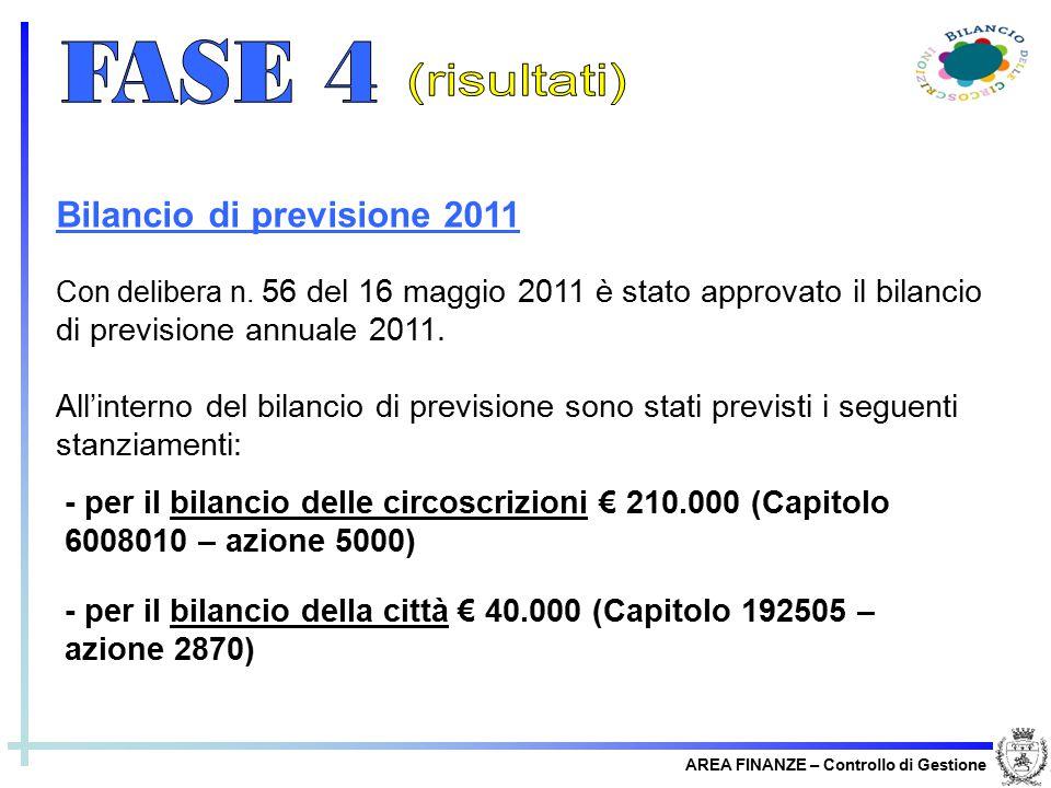 AREA FINANZE – Controllo di Gestione Bilancio di previsione 2011 Con delibera n. 56 del 16 maggio 2011 è stato approvato il bilancio di previsione ann