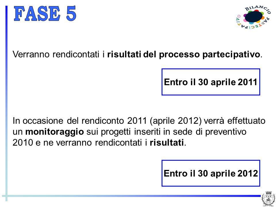Verranno rendicontati i risultati del processo partecipativo. In occasione del rendiconto 2011 (aprile 2012) verrà effettuato un monitoraggio sui prog