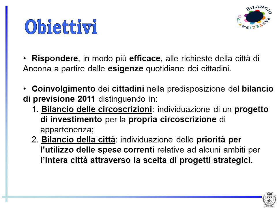 Rispondere, in modo più efficace, alle richieste della città di Ancona a partire dalle esigenze quotidiane dei cittadini. Coinvolgimento dei cittadini