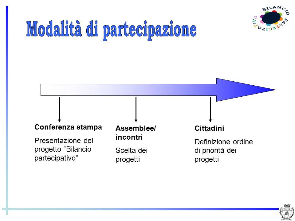 """Conferenza stampa Presentazione del progetto """"Bilancio partecipativo"""" Assemblee/ incontri Scelta dei progetti Cittadini Definizione ordine di priorità"""