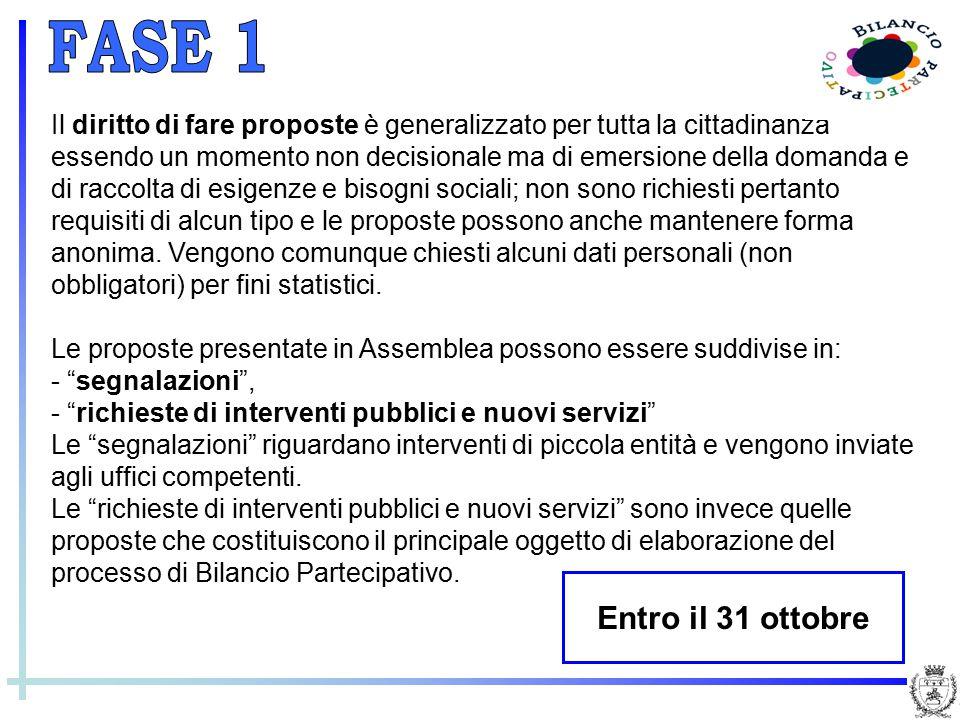 Dettaglio voti validi WEB MAIL/POSTA/ urna URP URNE 1^CIRC + gazebo 3/12 URNE 2^CIRC + gazebo 3/12 URNE 3^CIRC + gazebo 4/12 TOTALE PRIMAPRIMA 1.Potenziamento illuminazione4320145 208 2.