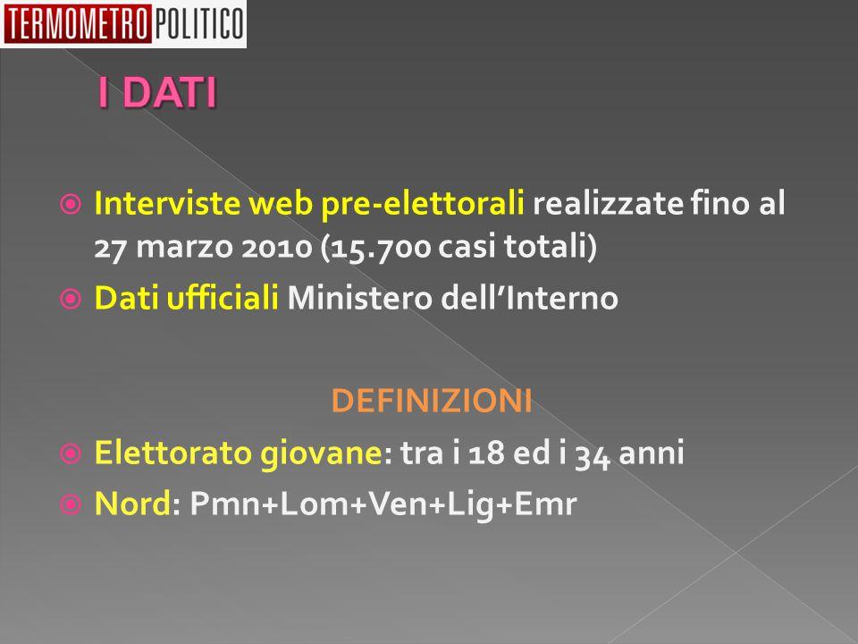  Interviste web pre-elettorali realizzate fino al 27 marzo 2010 (15.700 casi totali)  Dati ufficiali Ministero dell'Interno DEFINIZIONI  Elettorato giovane: tra i 18 ed i 34 anni  Nord: Pmn+Lom+Ven+Lig+Emr