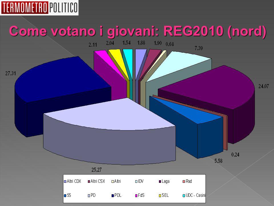 Come votano i giovani: REG2010 (nord)