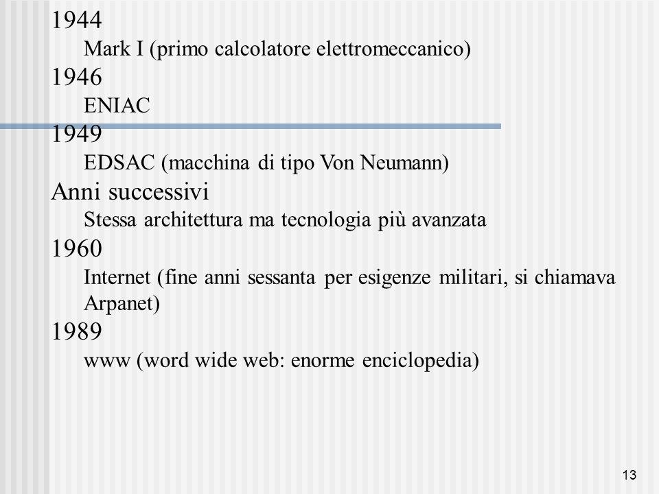 13 1944 Mark I (primo calcolatore elettromeccanico) 1946 ENIAC 1949 EDSAC (macchina di tipo Von Neumann) Anni successivi Stessa architettura ma tecnologia più avanzata 1960 Internet (fine anni sessanta per esigenze militari, si chiamava Arpanet) 1989 www (word wide web: enorme enciclopedia)