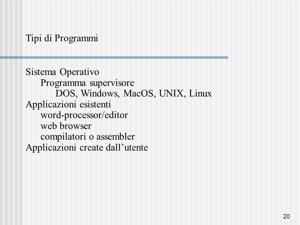 20 Tipi di Programmi Sistema Operativo Programma supervisore DOS, Windows, MacOS, UNIX, Linux Applicazioni esistenti word-processor/editor web browser compilatori o assembler Applicazioni create dall'utente