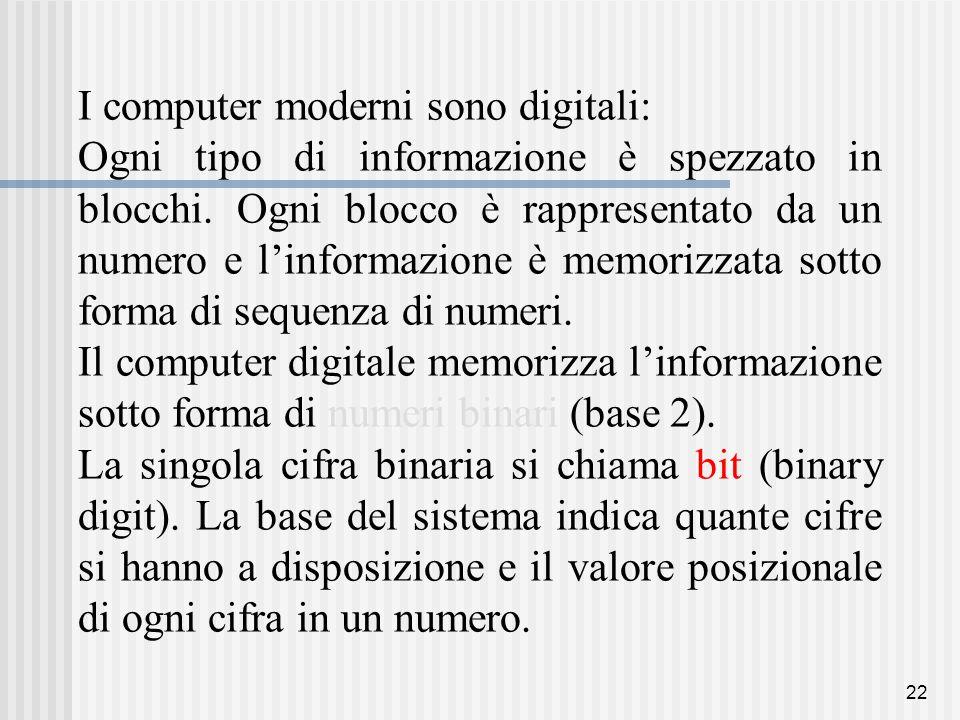 22 I computer moderni sono digitali: Ogni tipo di informazione è spezzato in blocchi.