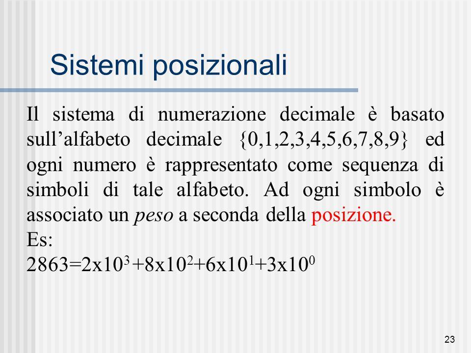 23 Sistemi posizionali Il sistema di numerazione decimale è basato sull'alfabeto decimale {0,1,2,3,4,5,6,7,8,9} ed ogni numero è rappresentato come sequenza di simboli di tale alfabeto.