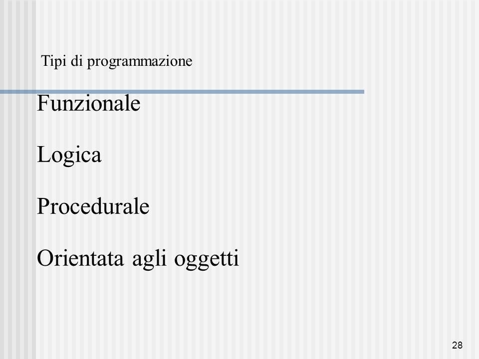 28 Tipi di programmazione Funzionale Logica Procedurale Orientata agli oggetti