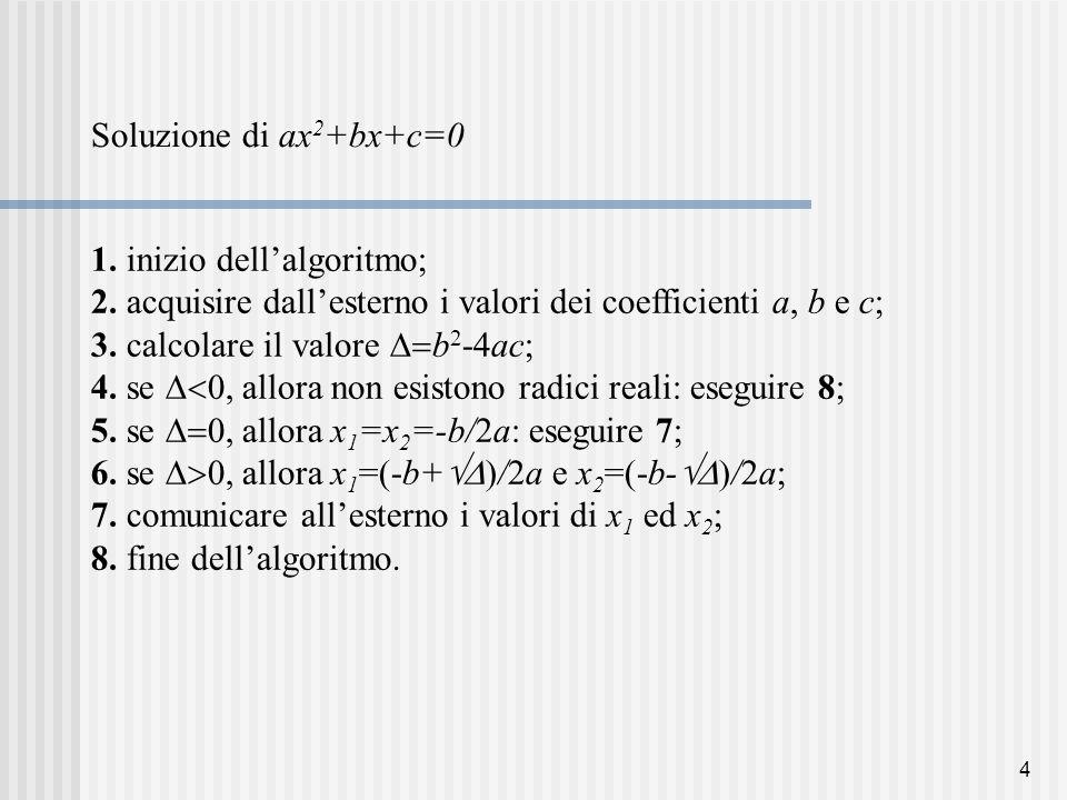 4 Soluzione di ax 2 +bx+c=0 1. inizio dell'algoritmo; 2.