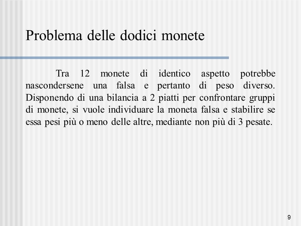 9 Problema delle dodici monete Tra 12 monete di identico aspetto potrebbe nascondersene una falsa e pertanto di peso diverso.
