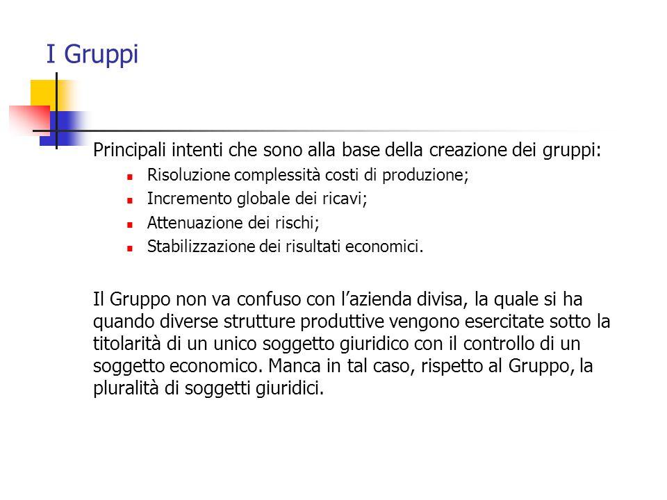 I Gruppi Principali intenti che sono alla base della creazione dei gruppi: Risoluzione complessità costi di produzione; Incremento globale dei ricavi;