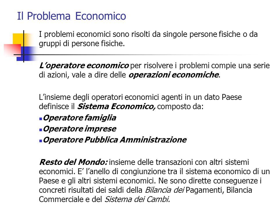 Il Problema Economico I problemi economici sono risolti da singole persone fisiche o da gruppi di persone fisiche. L'operatore economico per risolvere