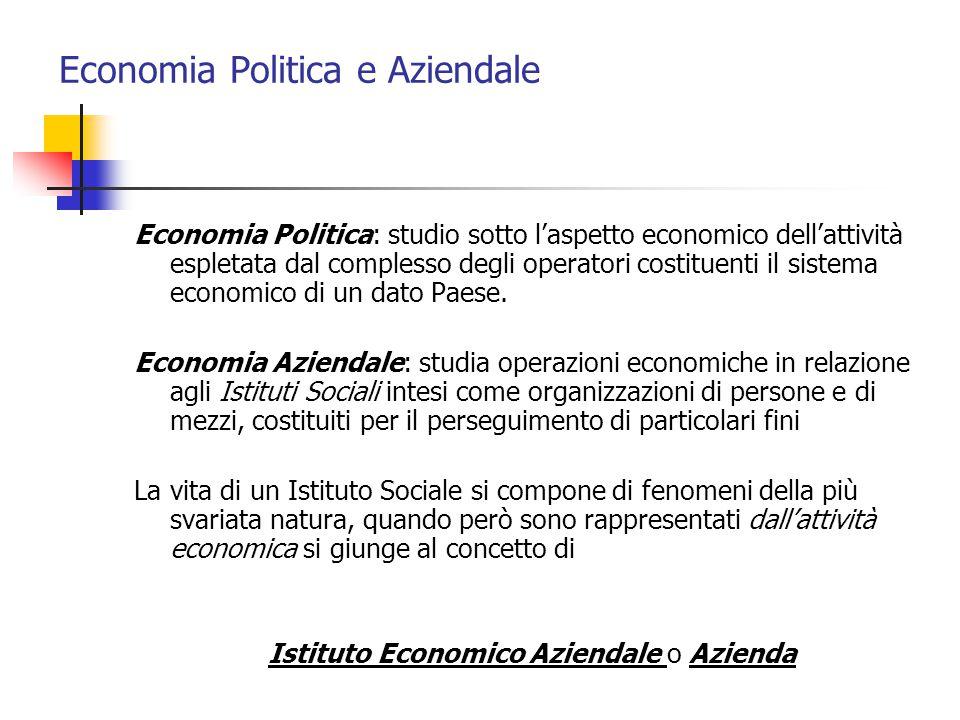Economia Politica e Aziendale Economia Politica: studio sotto l'aspetto economico dell'attività espletata dal complesso degli operatori costituenti il