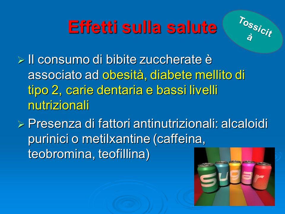 Effetti sulla salute  Il consumo di bibite zuccherate è associato ad obesità, diabete mellito di tipo 2, carie dentaria e bassi livelli nutrizionali  Presenza di fattori antinutrizionali: alcaloidi purinici o metilxantine (caffeina, teobromina, teofillina) Tossicit à