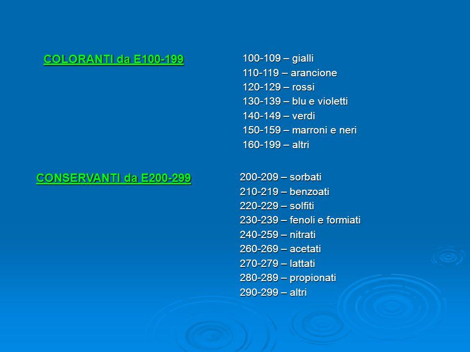 COLORANTI da E100-199 100-109 – gialli 110-119 – arancione 120-129 – rossi 130-139 – blu e violetti 140-149 – verdi 150-159 – marroni e neri 160-199 – altri CONSERVANTI da E200-299 200-209 – sorbati 210-219 – benzoati 220-229 – solfiti 230-239 – fenoli e formiati 240-259 – nitrati 260-269 – acetati 270-279 – lattati 280-289 – propionati 290-299 – altri