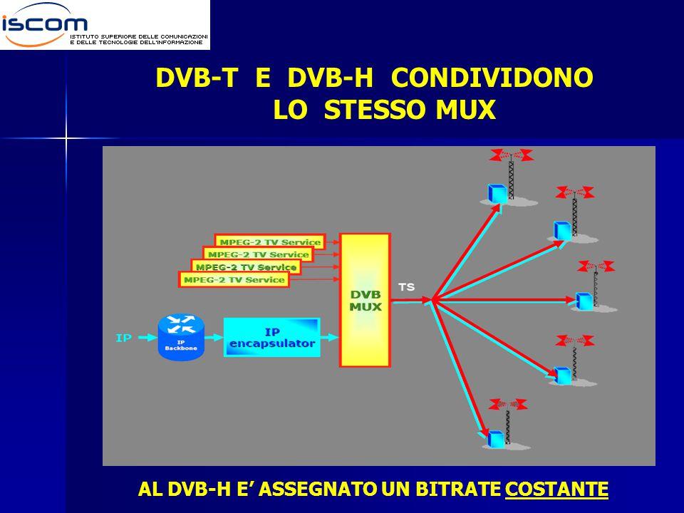 DVB-T E DVB-H CONDIVIDONO LO STESSO MUX AL DVB-H E' ASSEGNATO UN BITRATE COSTANTE