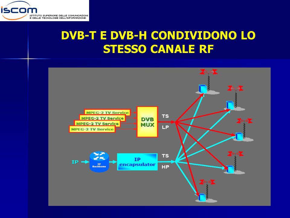 DVB-T E DVB-H CONDIVIDONO LO STESSO CANALE RF