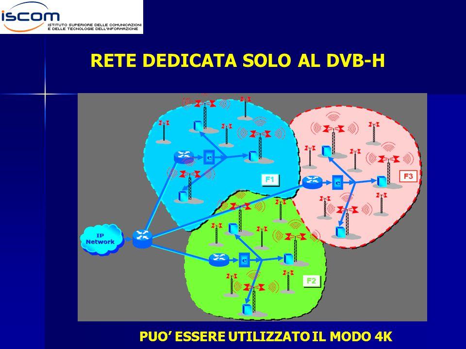 RETE DEDICATA SOLO AL DVB-H PUO' ESSERE UTILIZZATO IL MODO 4K