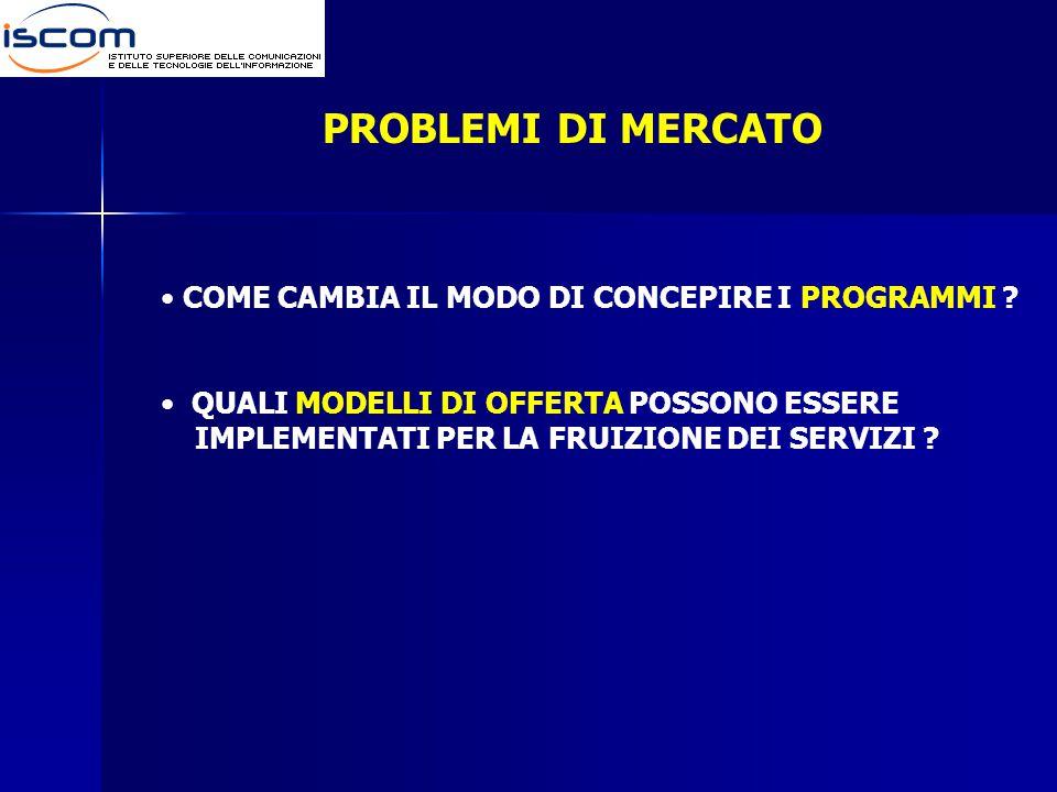 PROBLEMI DI MERCATO COME CAMBIA IL MODO DI CONCEPIRE I PROGRAMMI .