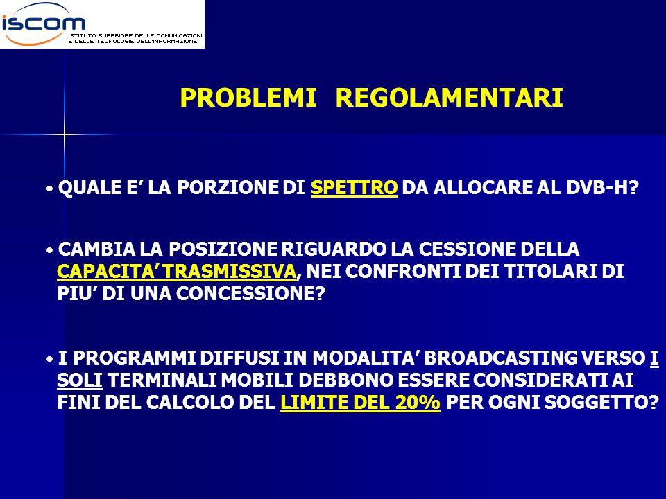 PROBLEMI REGOLAMENTARI QUALE E' LA PORZIONE DI SPETTRO DA ALLOCARE AL DVB-H.
