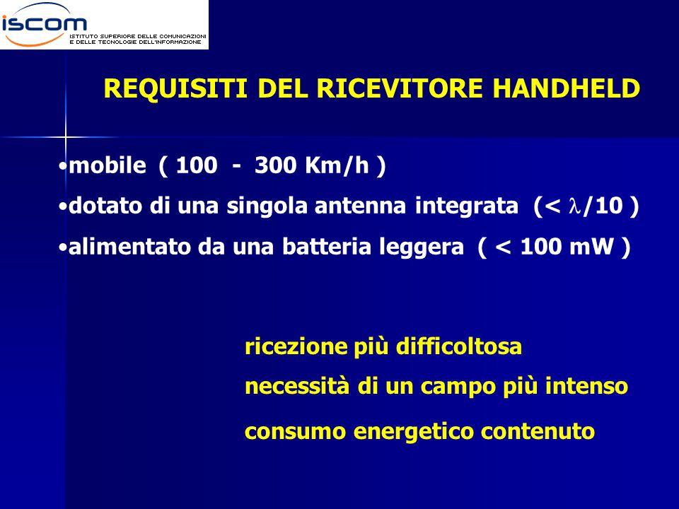 mobile ( 100 - 300 Km/h ) dotato di una singola antenna integrata (< /10 ) alimentato da una batteria leggera ( < 100 mW ) ricezione più difficoltosa necessità di un campo più intenso consumo energetico contenuto REQUISITI DEL RICEVITORE HANDHELD