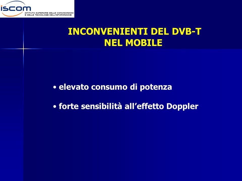 elevato consumo di potenza forte sensibilità all'effetto Doppler INCONVENIENTI DEL DVB-T NEL MOBILE