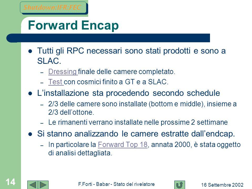 16 Settembre 2002 F.Forti - Babar - Stato del rivelatore 14 Forward Encap Tutti gli RPC necessari sono stati prodotti e sono a SLAC.