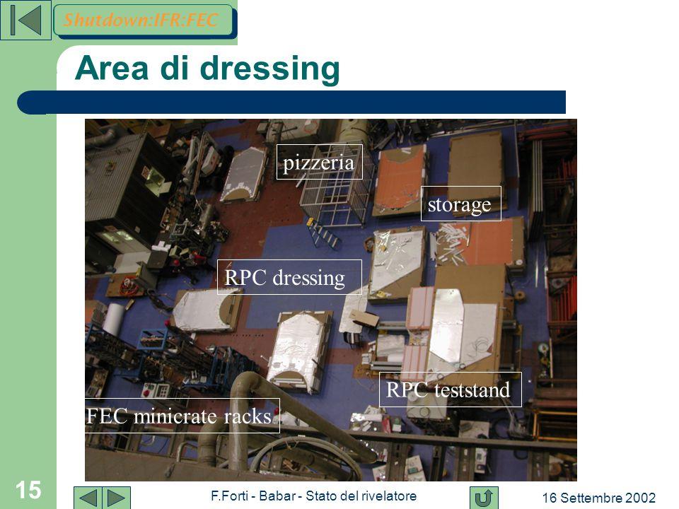 16 Settembre 2002 F.Forti - Babar - Stato del rivelatore 15 Area di dressing RPC teststand FEC minicrate racks RPC dressing pizzeria storage Shutdown:IFR Shutdown:IFR:FEC