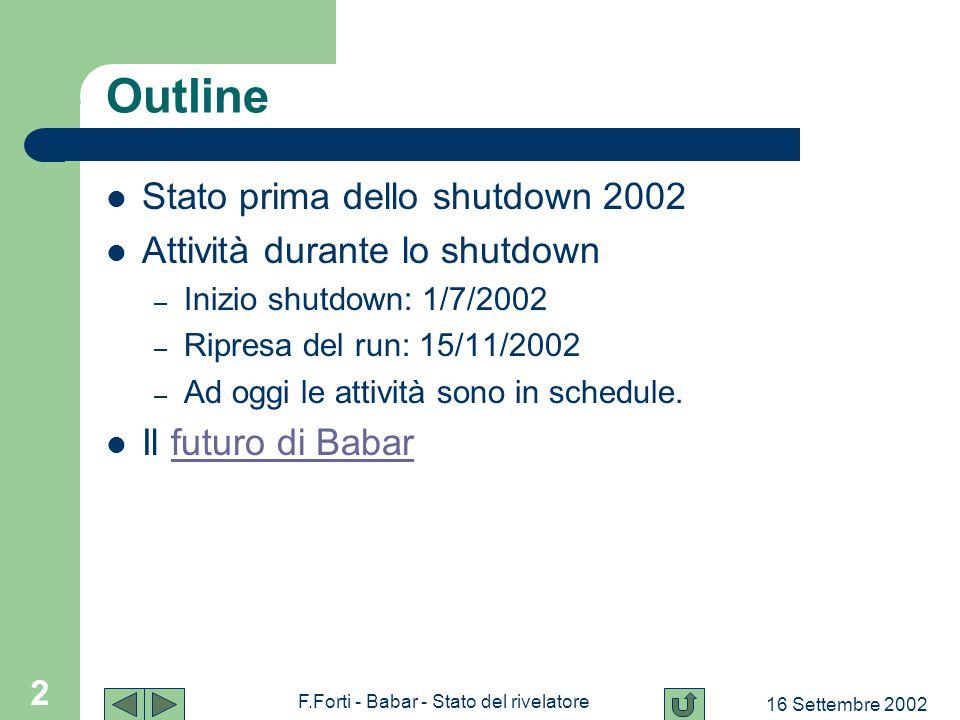 16 Settembre 2002 F.Forti - Babar - Stato del rivelatore 2 Outline Stato prima dello shutdown 2002 Attività durante lo shutdown – Inizio shutdown: 1/7/2002 – Ripresa del run: 15/11/2002 – Ad oggi le attività sono in schedule.