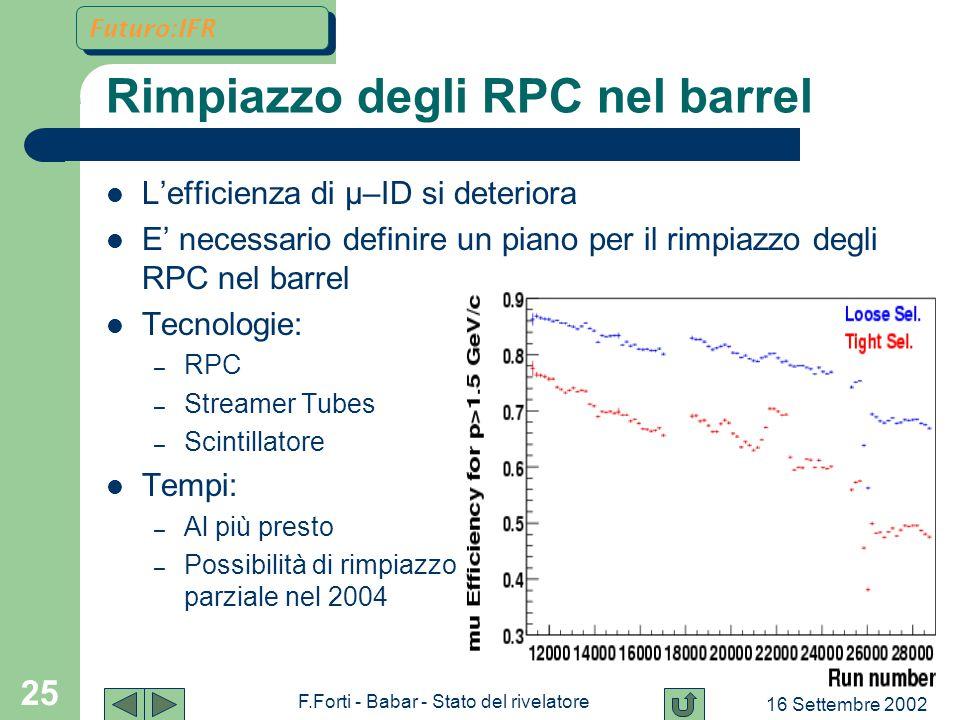 16 Settembre 2002 F.Forti - Babar - Stato del rivelatore 25 Rimpiazzo degli RPC nel barrel L'efficienza di μ–ID si deteriora E' necessario definire un piano per il rimpiazzo degli RPC nel barrel Tecnologie: – RPC – Streamer Tubes – Scintillatore Tempi: – Al più presto – Possibilità di rimpiazzo parziale nel 2004 Futuro:IFR