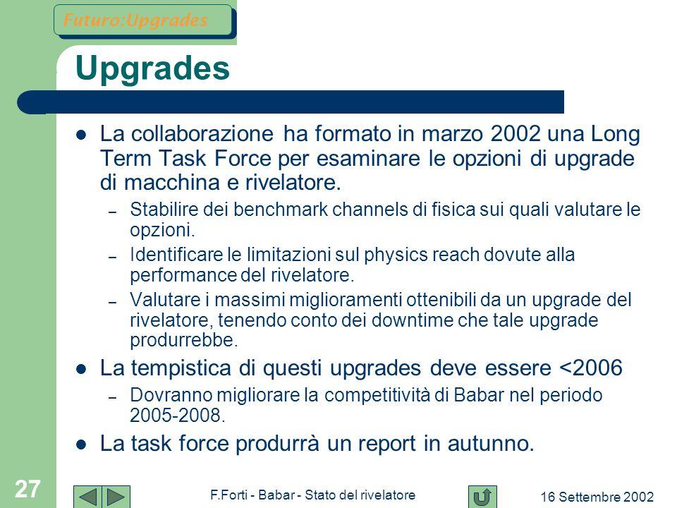 16 Settembre 2002 F.Forti - Babar - Stato del rivelatore 27 Upgrades La collaborazione ha formato in marzo 2002 una Long Term Task Force per esaminare le opzioni di upgrade di macchina e rivelatore.