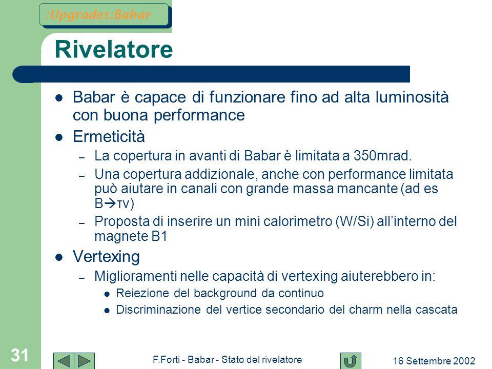 16 Settembre 2002 F.Forti - Babar - Stato del rivelatore 31 Rivelatore Babar è capace di funzionare fino ad alta luminosità con buona performance Ermeticità – La copertura in avanti di Babar è limitata a 350mrad.