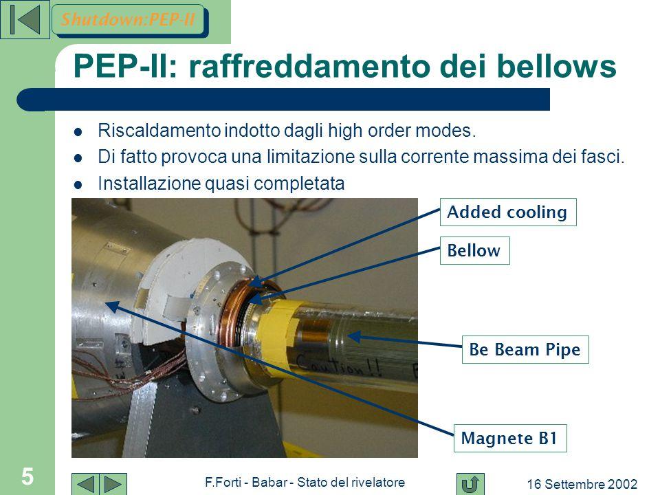 16 Settembre 2002 F.Forti - Babar - Stato del rivelatore 16 QC/QA e test con i cosmici.