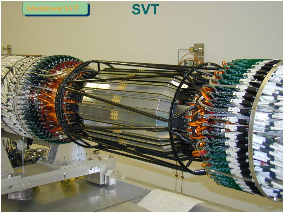 16 Settembre 2002 F.Forti - Babar - Stato del rivelatore 7 Radiazione su SVT Accumulati 1.2 MRad sul diodo peggiore Test recenti indicano che SVT è OK fino a 4 MRad.